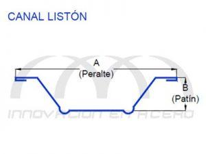 Geometría de Canal Listón para Tablaroca