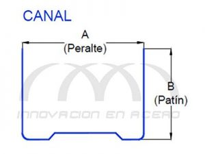 Geometría de Canal de Amarre para Tablaroca