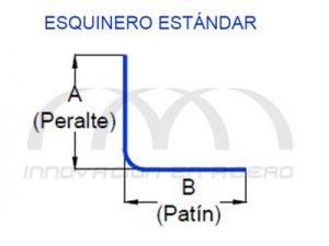 Geometría de Esquinero Metálico para Tablaroca