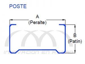 Geometría de Poste para Tablaroca.