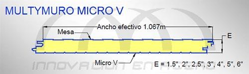 Geometría del Panel Aislado Multymuro Micro V