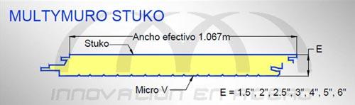 Geometría del Panel Aislado Multymuro Stuko