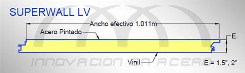 Geometría del Panel Aislado Superwall LV